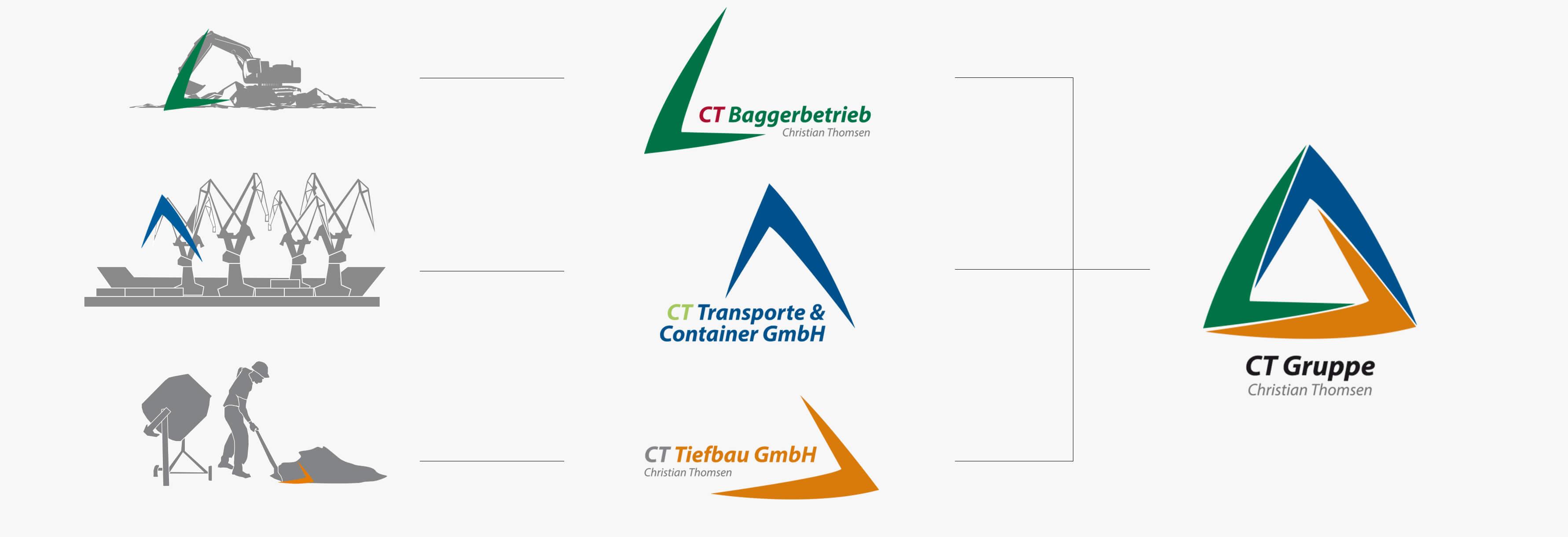 Logo Entwicklung CT Gruppe